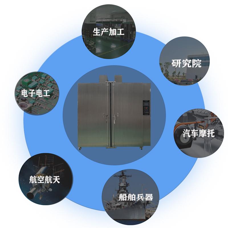 上海工业烘箱定制热风循环烤箱老化回火定型食品烘干热处理设备
