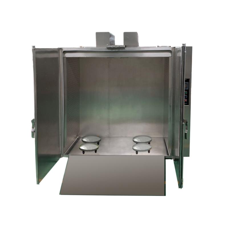 工业烘箱定制/烤箱每种温度适用的行业范围介绍插图